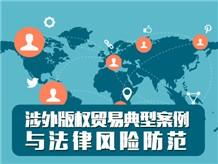 涉外版权贸易典型案例与法律风险防范