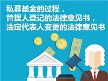 私募基金的过程,管理人登记的法律意见书,法定代表人变更的法律意见书