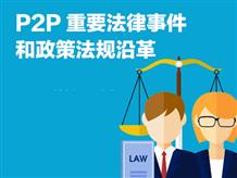 p2p重要法律事件和政策法规沿革