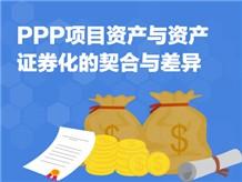 PPP项目资产与资产证券化的契合与差异