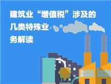 """一、建筑业""""增值税""""涉及的几类特殊业务解读"""