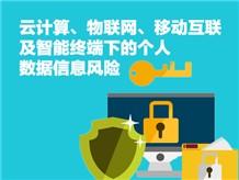 云计算、物联网、移动互联及智能终端下的个人数据信息风险