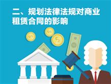 二、规划法律法规对商业租赁合同的影响